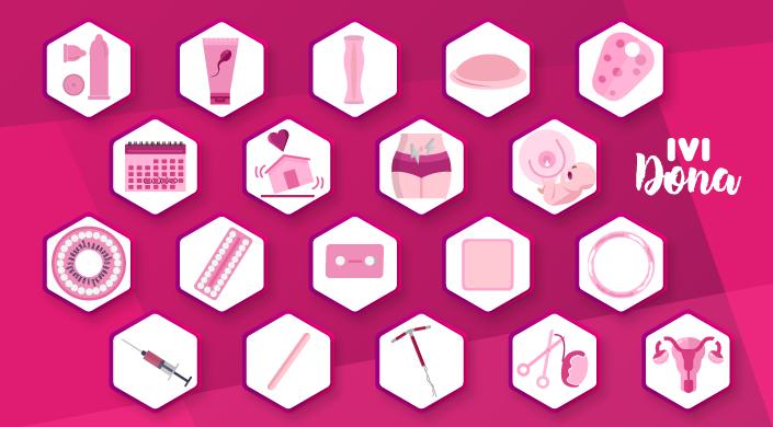 infografia tipos anticonceptivos